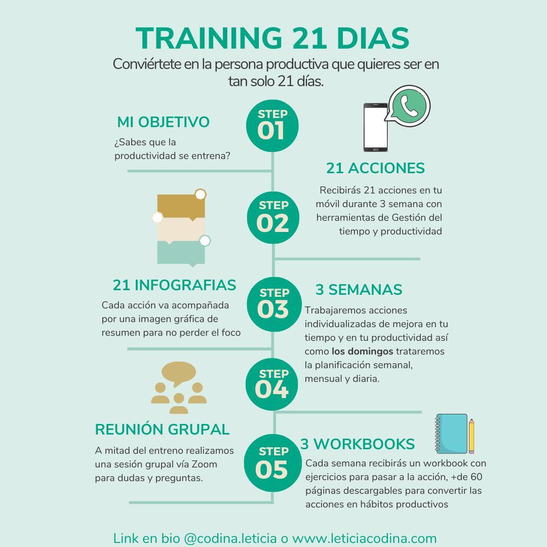 Infografía Training 21 dias